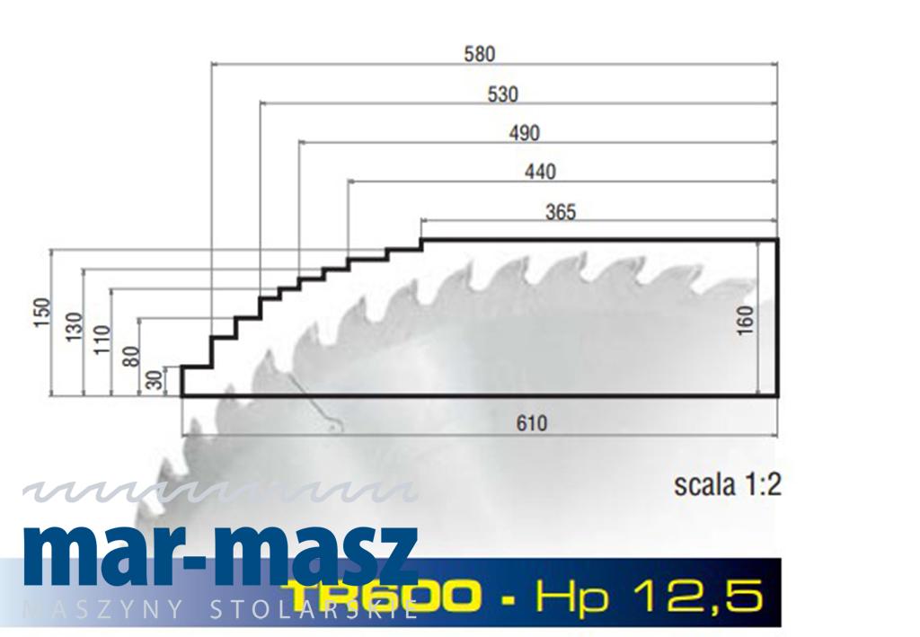 Optymalizerka STROMAB MATRIX TR450